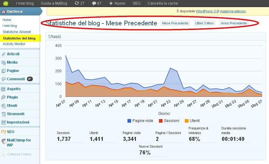 """statistiche complete del blog nella sezione """"le statistiche del blog"""""""