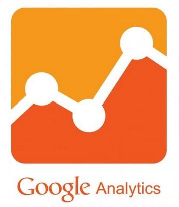 Statistiche sulle pagine e le visite con Google Analytics